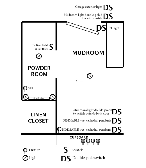 mudroom Electrical